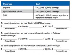 AD&D Costs