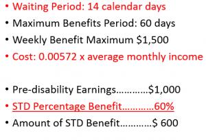 Short Term Disability Information