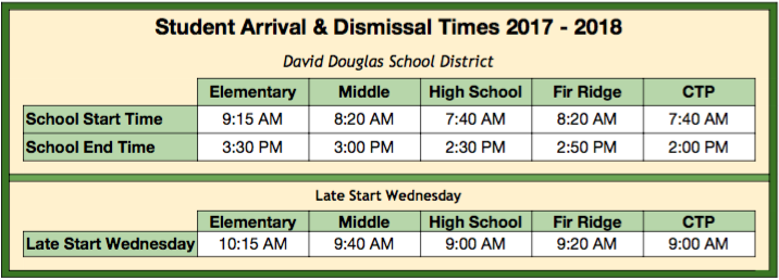 Student Arrival & Dismissal Times 2017